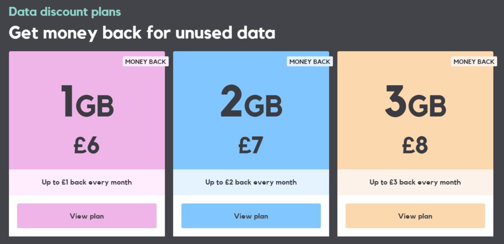 データディスカウントプランの特徴