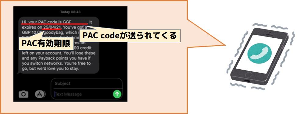 1.PACコードをリクエストする2