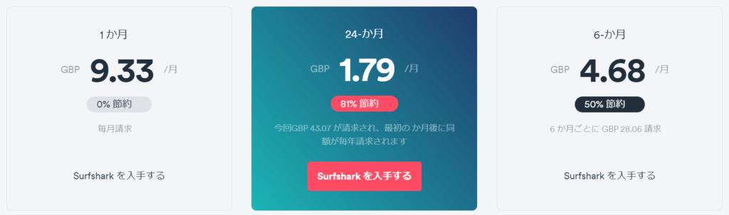Surfsharkの価格について