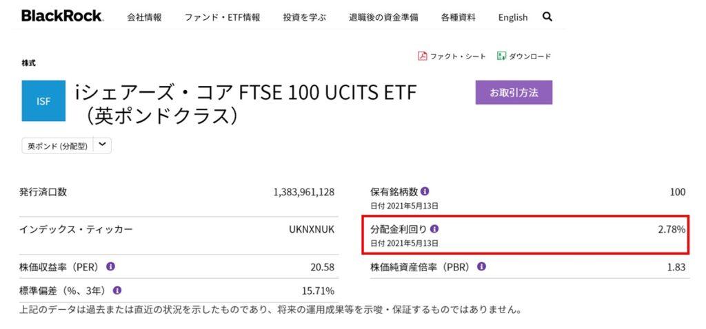 FTSE100の特徴