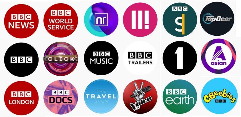1.YoutubeでBBCのニュース・ドキュメンタリー番組を見る