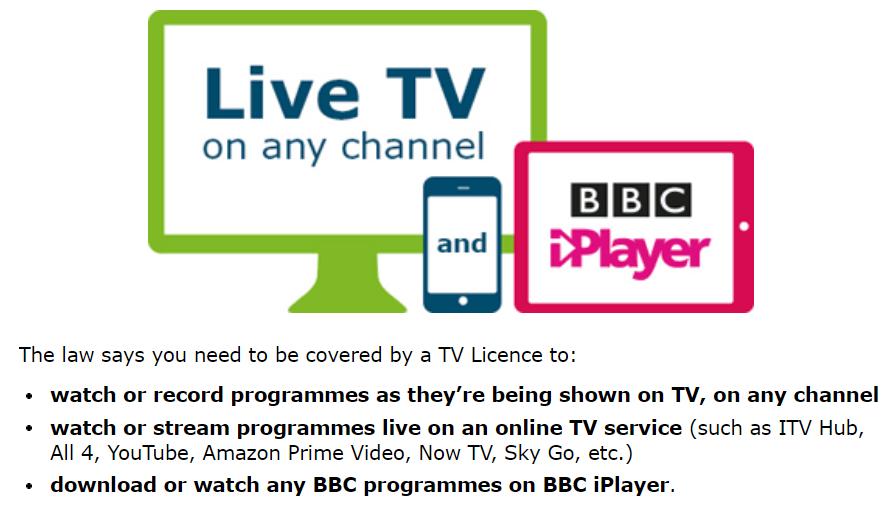 テレビライセンスが必要となる条件